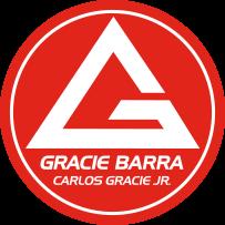 Brazilian Jiu-Jitsu in Bradley Stoke